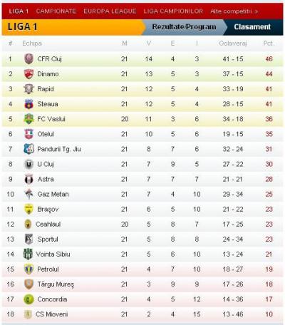 (w400) Liga 1, et