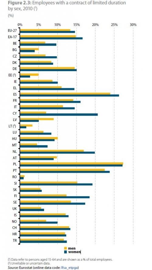 (w500) Statistici
