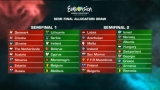 Extragere Eurovision
