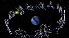 2014  - Anul Calului de Lemn, în Zodiacul Chinezesc