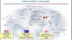 Sistemul japonez Kaizen, aplicat de români, la