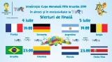 Sferturile Cupei Mondiale FIFA Brazilia 2014, în direct la TVR
