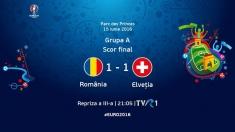 Comentarii după România-Elveţia, la Repriza a treia