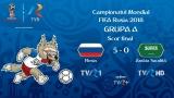 Audienţe de top pentru TVR la debutul CM de Fotbal