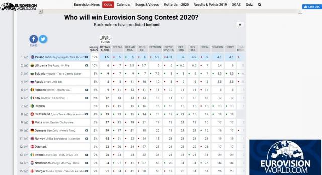 (w640) Poll Eurov