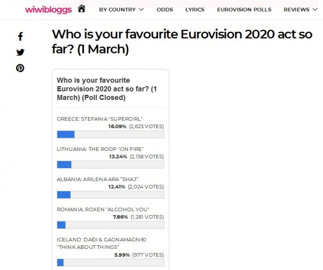(w640) Poll blog