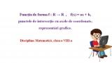 matematică VIII 22 martie 2021