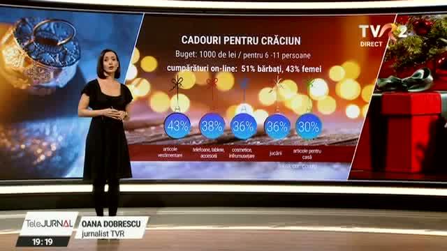 calitate stabilă magazin online prima rata Video Cât cheltuie românii pe cadouri